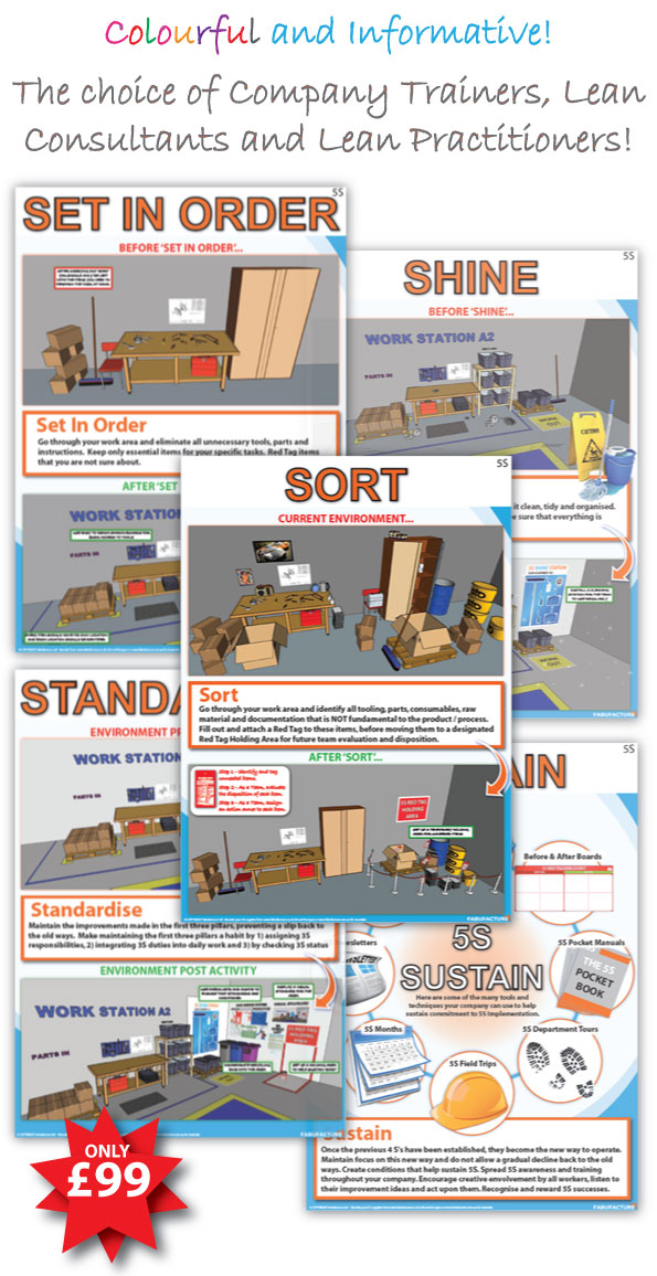 5s Shopfloor Series Training Posters Set Sku 11606 The