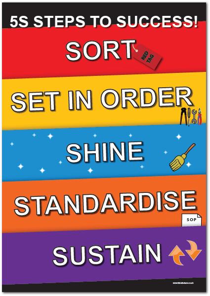 5S Posters Activities UK