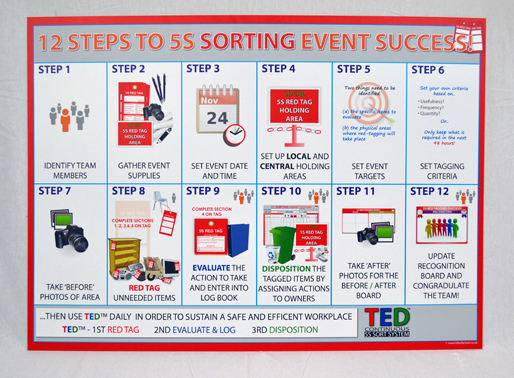 5s Sort Event Success Kit Bronze Sku 9171 The Lean Centre
