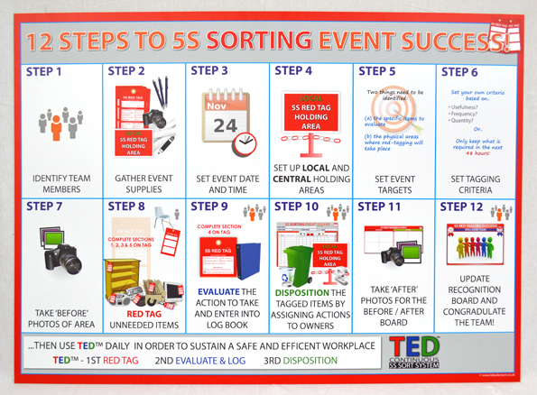 12 steps to 5s sorting event success  u2013 wall guide sku