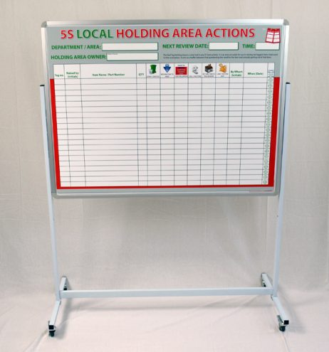 Holding Area Actions Board