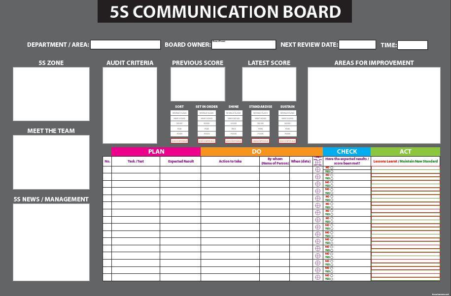 5s Communication Board Dry Wipe 1750 X 1150mm Sku 3347